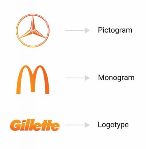 طراحی لوگو افضلی